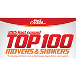 Top 100 Movers & Shakers