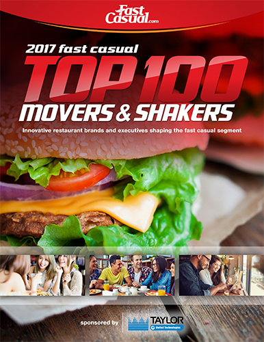 #8 of Top 100 Movers & Shakers
